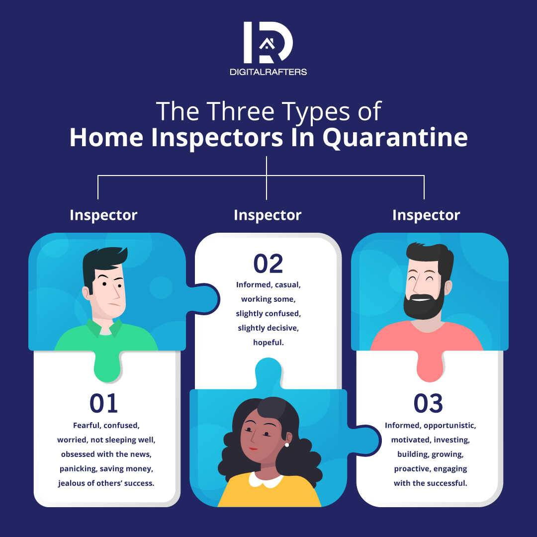 Three Types of Home Inspectors